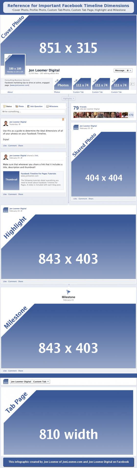 New Facebook Timeline Dimensions