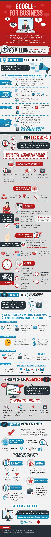 Google Plus Business Infographic