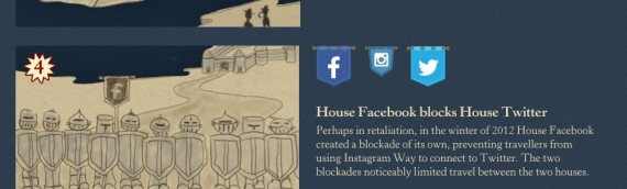 Social Media – Game of Thrones Style