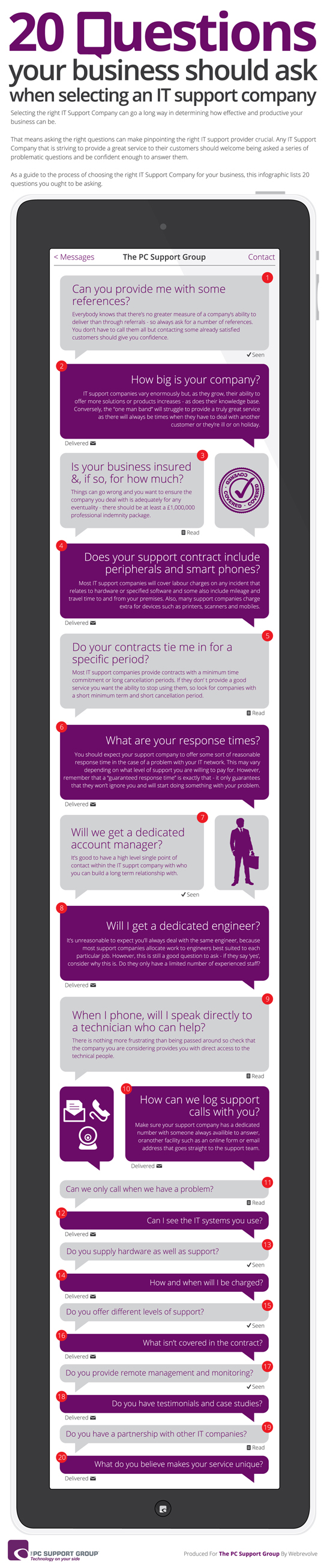 20 Questions To Ask Your IT Support Company