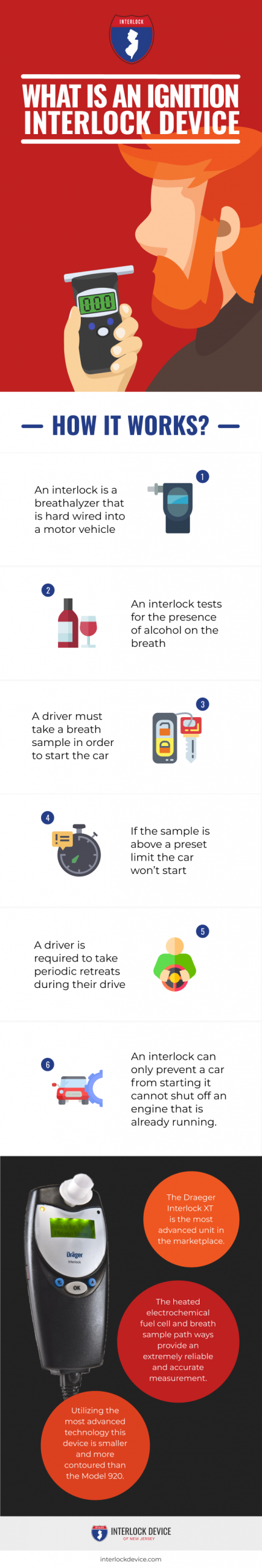 What Is An Ignition Interlock Device  How Does It Work   Infographic